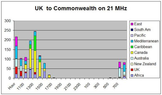 uk-to-commonwealth-21