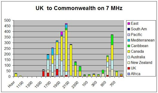 uk-to-commonwealth7
